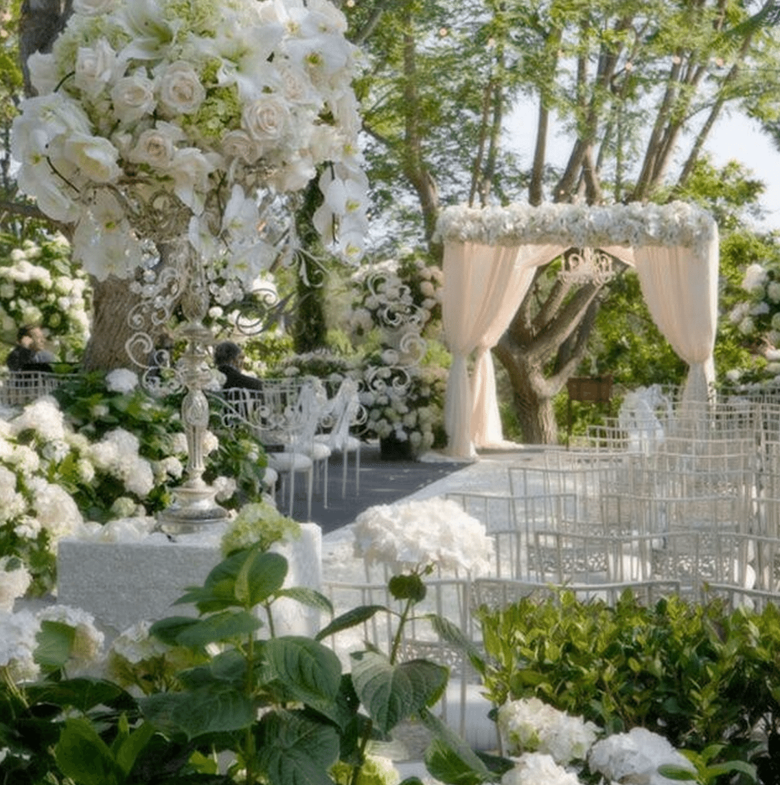 Planning A Garden Theme Wedding