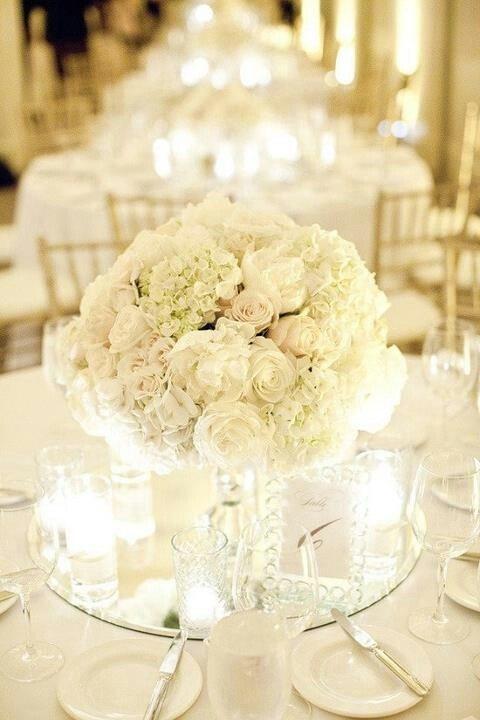 wedding florist checklist