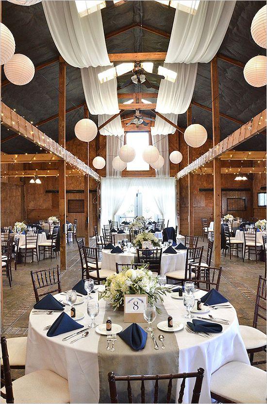 choose wedding venue