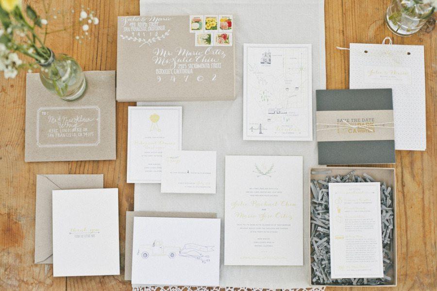 Surprise Wedding Invitation Wording: How To Word Invitations For A Surprise Wedding