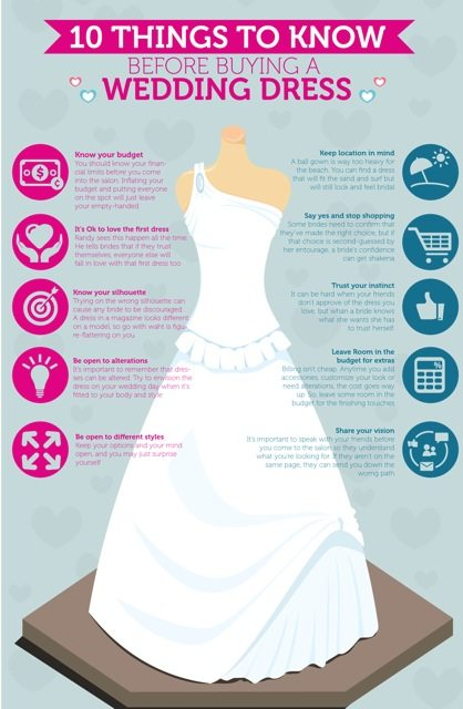 10 Things to Know Before Buying a Wedding Dress | | TopWeddingSites.com