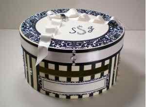 the wedding post or gift box4