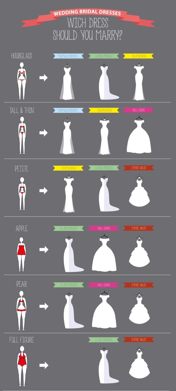 dress for body types