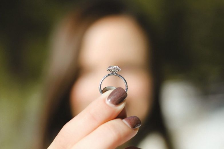 Wearing-Wedding-Ring-On-Right-Hand-1