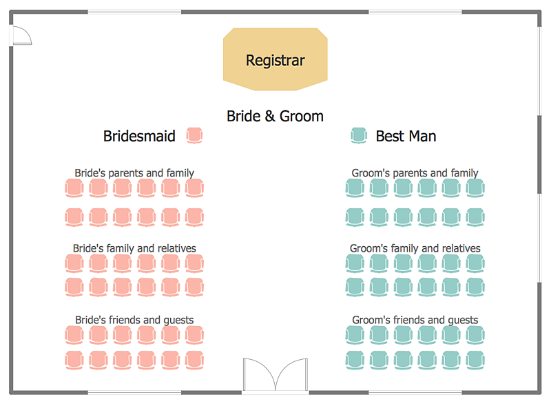 wedding ceremony seating chart